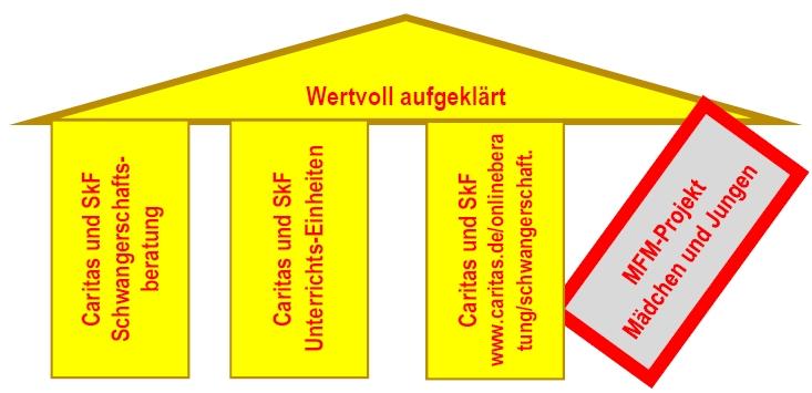 Gesundheitsförderung: Gesundheitsförderung: Bildungsserver Rheinland ...